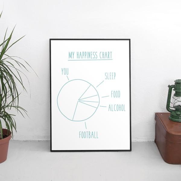 Motiv HAPPINESS CHART